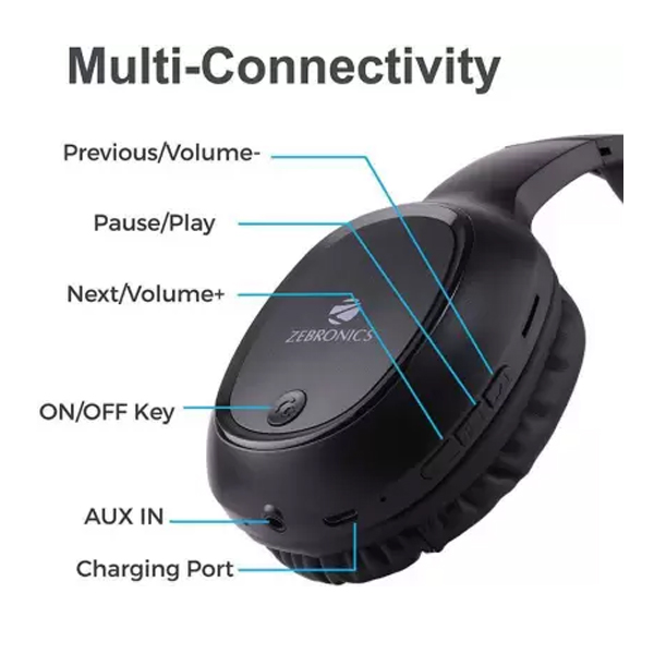 Zebronics Thunder Bluetooth Headset with Mic (Black, Over the Ear)